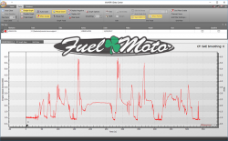 Fuel Moto - Fuel Moto PV3 CX Advanced Remote Tuning Support