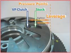Fuel Moto - AIM / Fuel Moto Custom Variable Pressure Clutch - Image 2