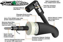 Fuel Moto - Fuel Moto - RaceWire Black Spark Plug Wire for 2007-2015 HD Sportster XL Models - Image 2