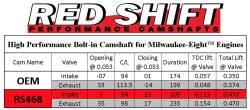 Zipper's - Zipper's Red Shift 468 M8 Camshaft with Pushrods & Kit - Image 2